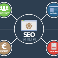 How to Increase Your Website Sales With SEO Optimization